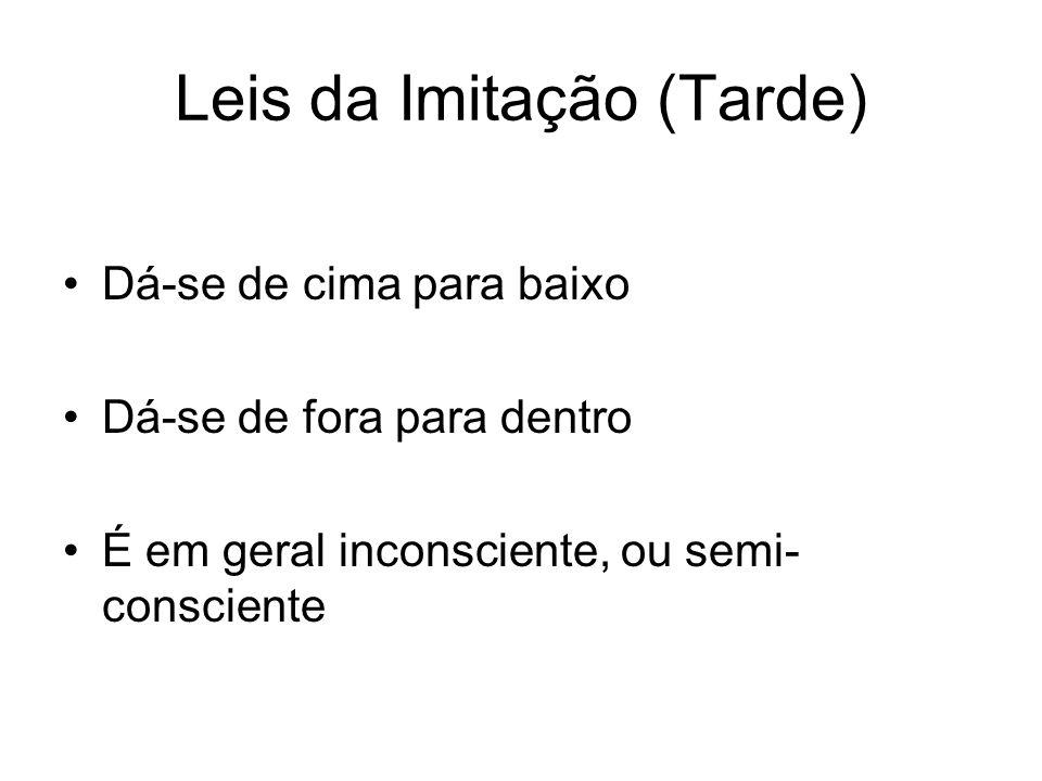Leis da Imitação (Tarde) Dá-se de cima para baixo Dá-se de fora para dentro É em geral inconsciente, ou semi- consciente