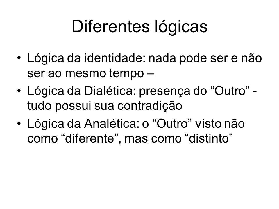 Diferentes lógicas Lógica da identidade: nada pode ser e não ser ao mesmo tempo – Lógica da Dialética: presença do Outro - tudo possui sua contradição