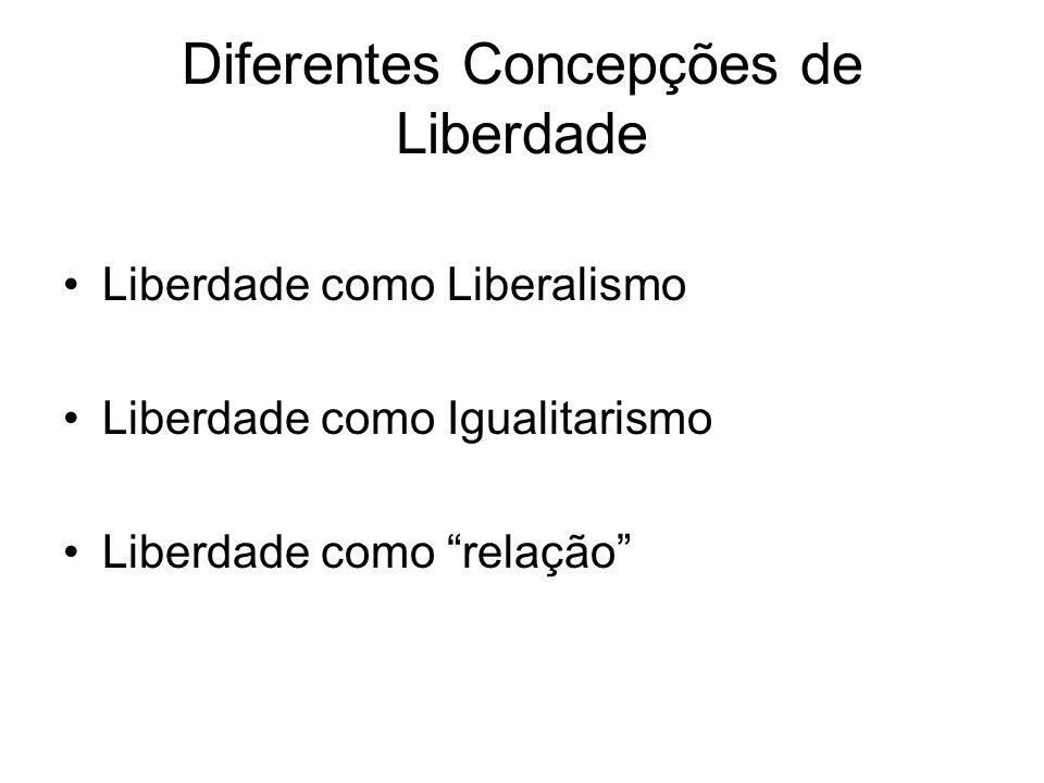 Diferentes Concepções de Liberdade Liberdade como Liberalismo Liberdade como Igualitarismo Liberdade como relação