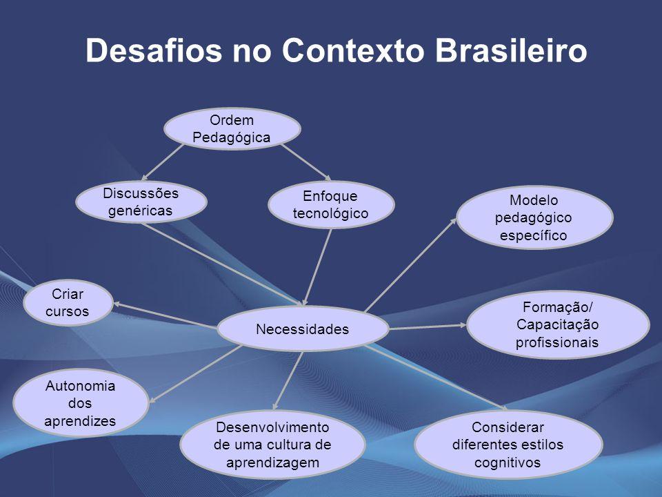 Desafios no Contexto Brasileiro Ordem Pedagógica Discussões genéricas Criar cursos Enfoque tecnológico Formação/ Capacitação profissionais Autonomia d