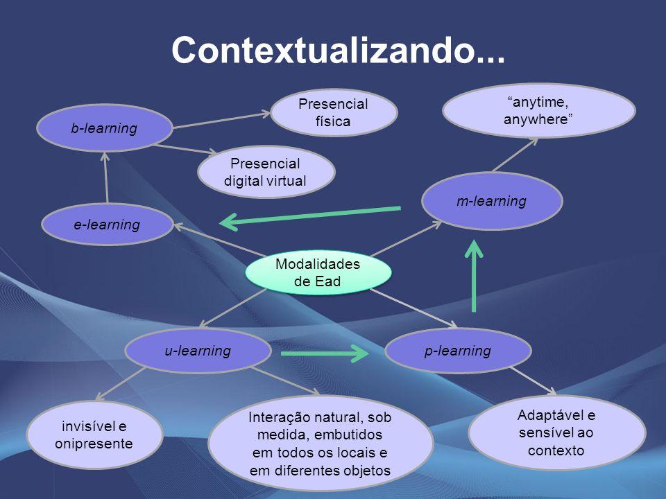 Contextualizando... Presencial digital virtual e-learning u-learning Presencial física m-learning invisível e onipresente Modalidades de Ead Interação