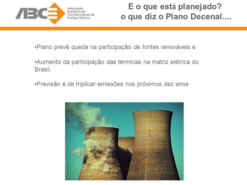 Plano prevê queda na participação de fontes renováveis e Aumento da participação das térmicas na matriz elétrica do Brasil.