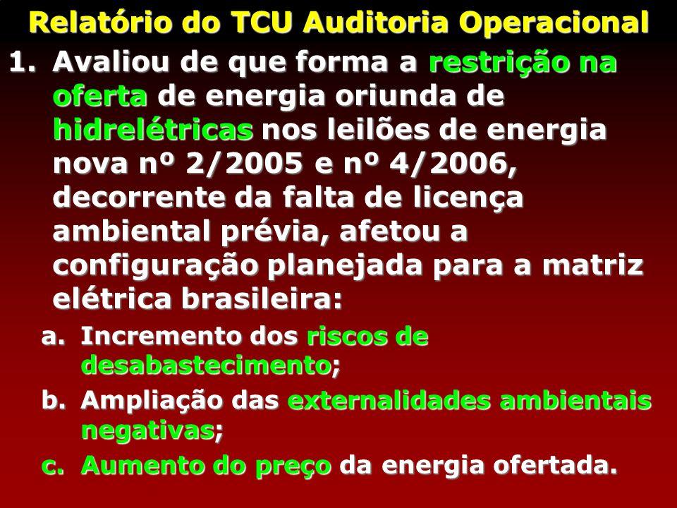 Relatório do TCU Auditoria Operacional 1.Avaliou de que forma a restrição na oferta de energia oriunda de hidrelétricas nos leilões de energia nova nº 2/2005 e nº 4/2006, decorrente da falta de licença ambiental prévia, afetou a configuração planejada para a matriz elétrica brasileira: a.Incremento dos riscos de desabastecimento; b.Ampliação das externalidades ambientais negativas; c.Aumento do preço da energia ofertada.