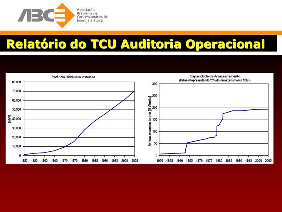 Relatório do TCU Auditoria Operacional