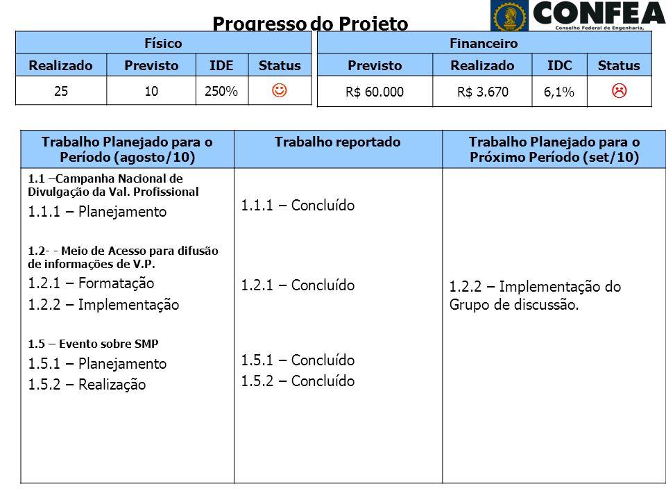 Superintendência de Programas e Projetos - SPP Período: Agosto/2008 Progresso do Projeto Físico RealizadoPrevistoIDEStatus 2510250% Trabalho Planejado