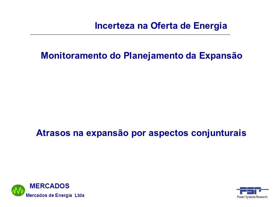 Mercados de Energia Ltda MERCADOS Incerteza na Oferta de Energia Monitoramento do Planejamento da Expansão Atrasos na expansão por aspectos conjuntura