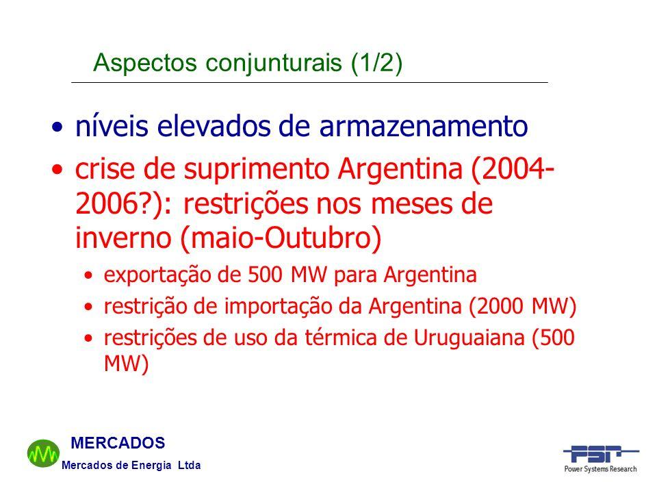 Mercados de Energia Ltda MERCADOS níveis elevados de armazenamento crise de suprimento Argentina (2004- 2006?): restrições nos meses de inverno (maio-