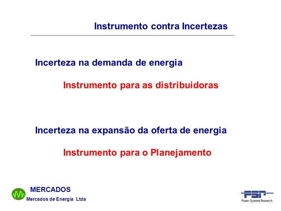 Mercados de Energia Ltda MERCADOS Instrumento contra Incertezas Incerteza na demanda de energia Instrumento para as distribuidoras Incerteza na expans