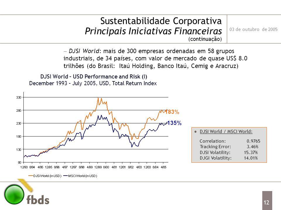 03 de outubro de 2005 12 Sustentabilidade Corporativa Principais Iniciativas Financeiras (continuação) DJSI World: mais de 300 empresas ordenadas em 5
