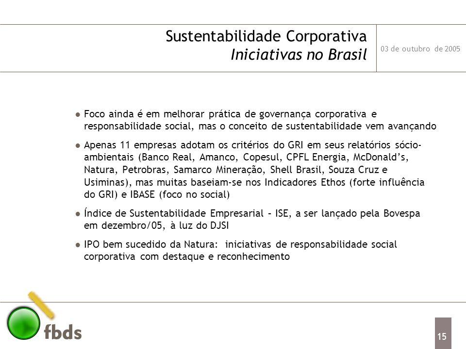 03 de outubro de 2005 15 Sustentabilidade Corporativa Iniciativas no Brasil Foco ainda é em melhorar prática de governança corporativa e responsabilid