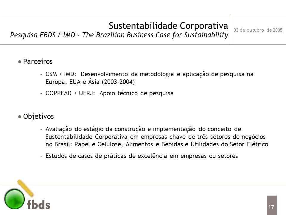 03 de outubro de 2005 17 Sustentabilidade Corporativa Pesquisa FBDS / IMD - The Brazilian Business Case for Sustainability Parceiros –CSM / IMD: Desen