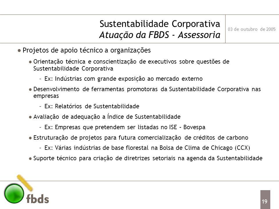 03 de outubro de 2005 19 Sustentabilidade Corporativa Atuação da FBDS - Assessoria Projetos de apoio técnico a organizações Orientação técnica e consc