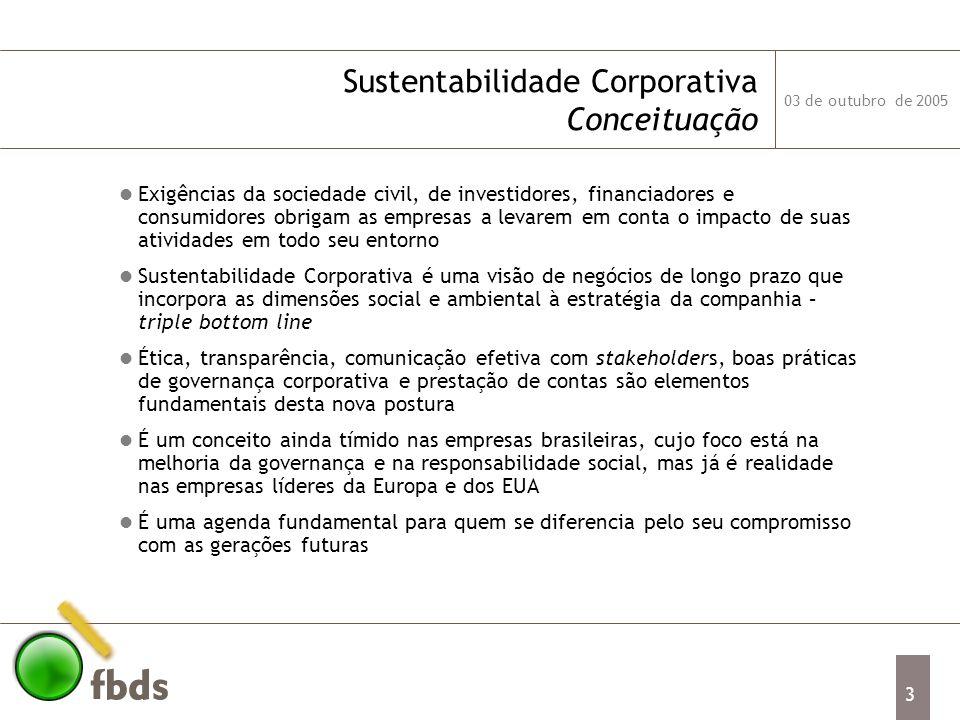 03 de outubro de 2005 4 Sustentabilidade Corporativa Histórico Preocupação com desenvolvimento sustentável ganhou impulso a partir da ECO92: governo, empresas e sociedade civil empenhadas em desenhar instrumentos que levassem em conta as dimensões social e ambiental Resposta corporativa às novas demandas da sociedade vem evoluindo muito: 196019701980199020002010 Silent Spring Fonte: Business & The Environment Programme, Background Briefings (2004) Conferência de Estocolmo Our Common Future ECO 92Rio+10 (Johanesburgo) Parcerias para a sustentabilidade Mudando o rumo Além da obrigação Adaptação resistente Ignorância total