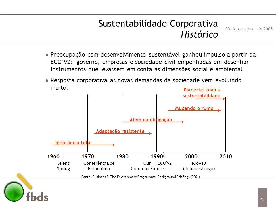 03 de outubro de 2005 4 Sustentabilidade Corporativa Histórico Preocupação com desenvolvimento sustentável ganhou impulso a partir da ECO92: governo,