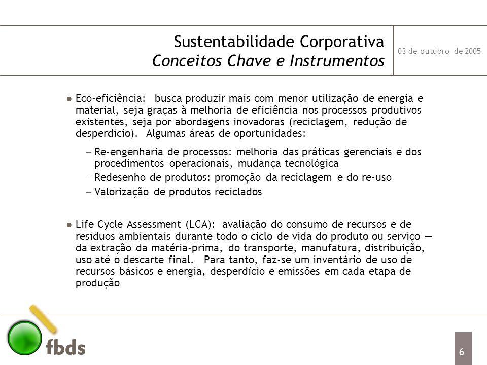 03 de outubro de 2005 17 Sustentabilidade Corporativa Pesquisa FBDS / IMD - The Brazilian Business Case for Sustainability Parceiros –CSM / IMD: Desenvolvimento da metodologia e aplicação de pesquisa na Europa, EUA e Ásia (2003-2004) –COPPEAD / UFRJ: Apoio técnico de pesquisa Objetivos –Avaliação do estágio da construção e implementação do conceito de Sustentabilidade Corporativa em empresas-chave de três setores de negócios no Brasil: Papel e Celulose, Alimentos e Bebidas e Utilidades do Setor Elétrico –Estudos de casos de práticas de excelência em empresas ou setores