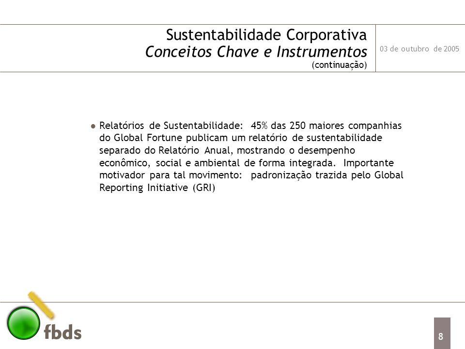 03 de outubro de 2005 9 Sustentabilidade Corporativa Conceitos Chave e Instrumentos (continuação) Global Reporting Initiative - GRI (1997): criado por instituição não governamental americana com o intuito de elevar o padrão dos Relatórios de Sustentabilidade para um nível equivalente aos Relatórios Financeiros em termos de credibilidade, rigor, pontualidade e verificabilidade, sendo hoje considerado benchmark: Usado em mais de 700 instituições, sendo em pelo menos 100 empresas (blue chip) mundiais No Brasil, adotado parcial ou integralmente em onze empresas