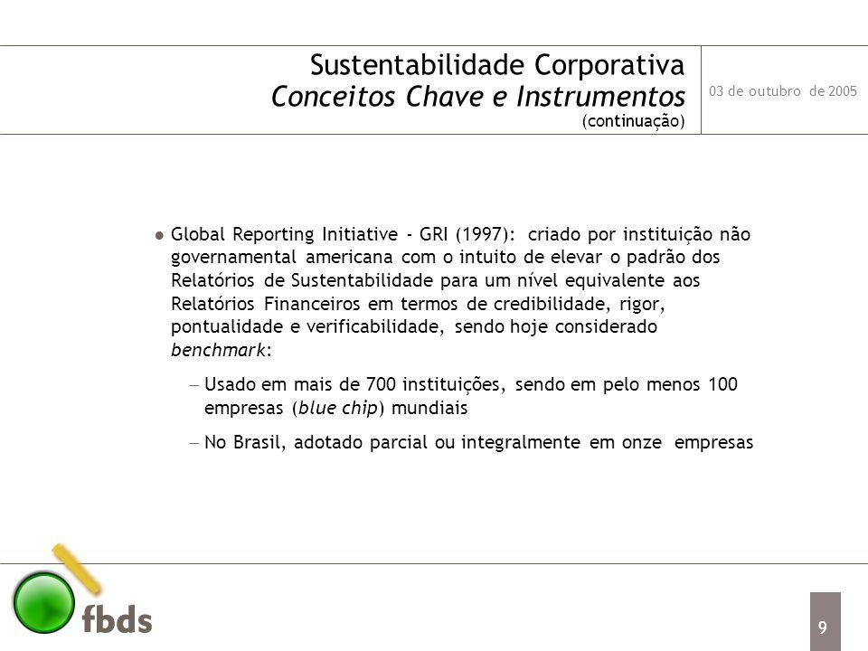 03 de outubro de 2005 9 Sustentabilidade Corporativa Conceitos Chave e Instrumentos (continuação) Global Reporting Initiative - GRI (1997): criado por