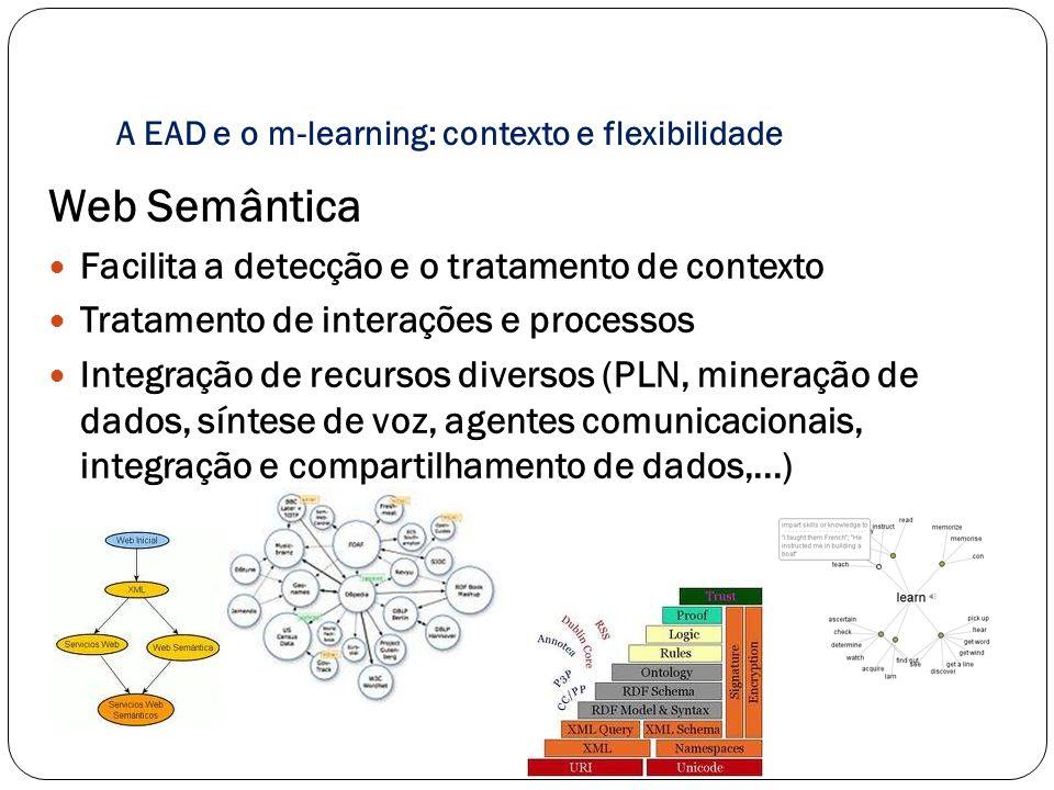 A EAD e o m-learning: contexto e flexibilidade Web Semântica Facilita a detecção e o tratamento de contexto Tratamento de interações e processos Integ
