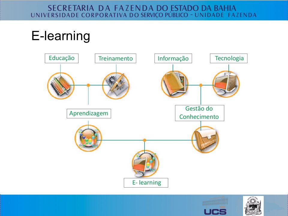 Certificação dos servidores do grupo fisco Ensino presencial + EAD Avaliação presencial: Teórica no AVA Prática nos sistemas