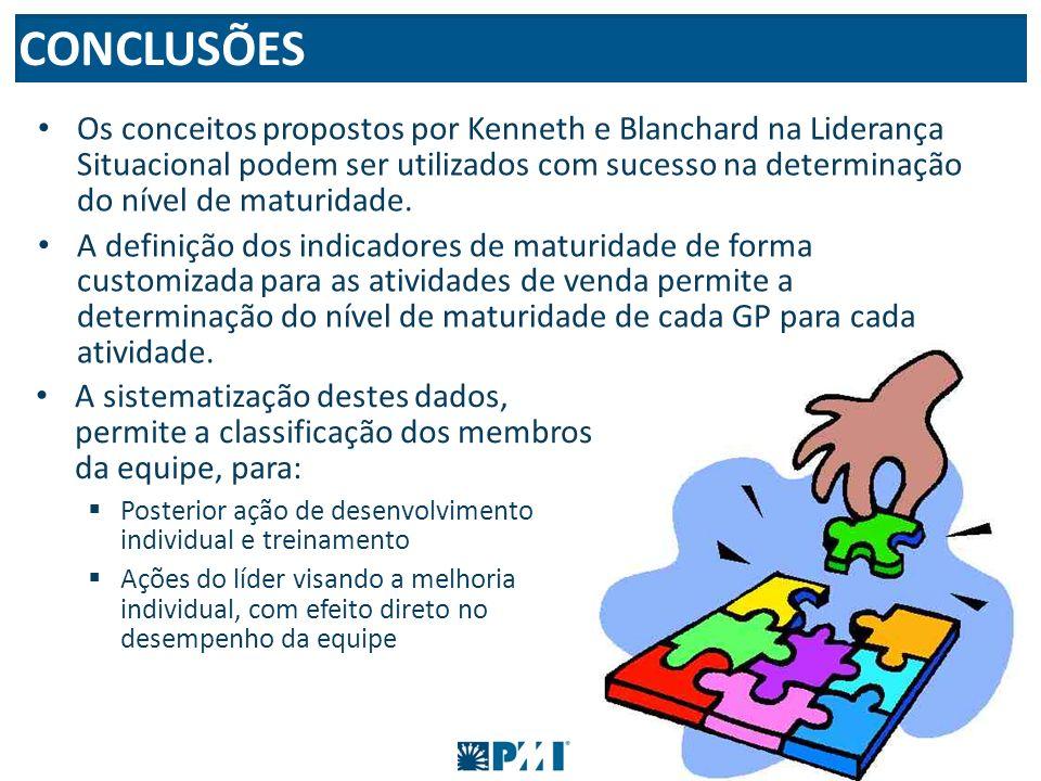 Os conceitos propostos por Kenneth e Blanchard na Liderança Situacional podem ser utilizados com sucesso na determinação do nível de maturidade. A def