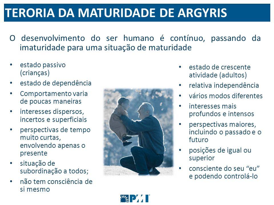 O desenvolvimento do ser humano é contínuo, passando da imaturidade para uma situação de maturidade estado passivo (crianças) estado de dependência Co