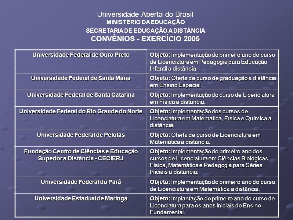 Universidade de Brasília Objeto: Oferta do primeiro ano do curso de Licenciatura em Biologia a distância.