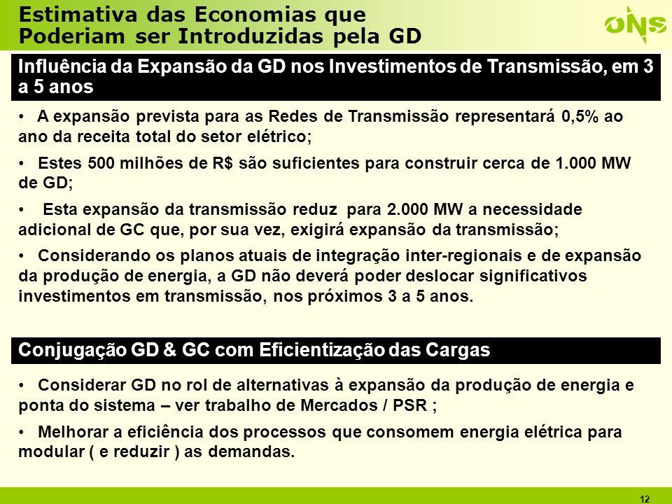 12 Estimativa das Economias que Poderiam ser Introduzidas pela GD Influência da Expansão da GD nos Investimentos de Transmissão, em 3 a 5 anos A expan
