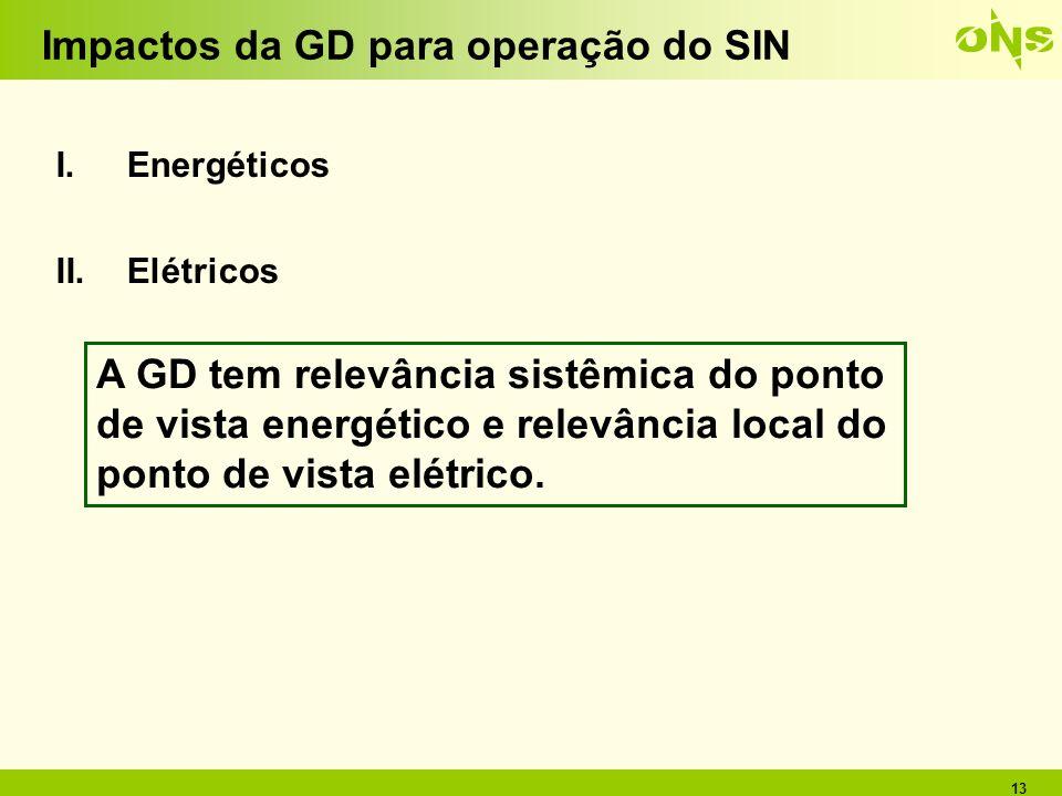 13 Impactos da GD para operação do SIN I.Energéticos II.Elétricos A GD tem relevância sistêmica do ponto de vista energético e relevância local do pon