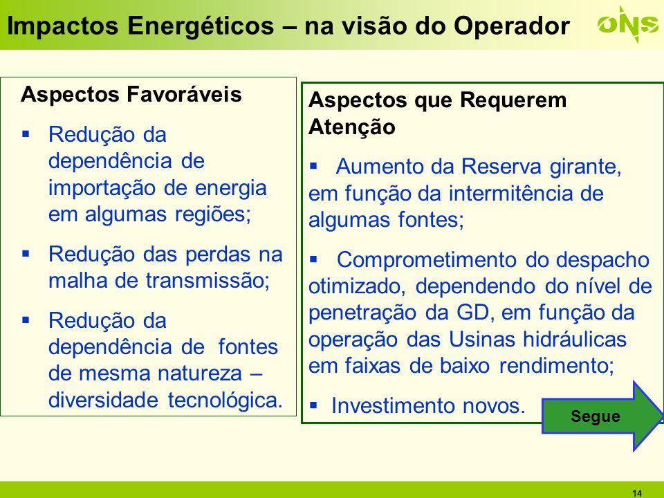 14 Impactos Energéticos – na visão do Operador Aspectos Favoráveis Redução da dependência de importação de energia em algumas regiões; Redução das per