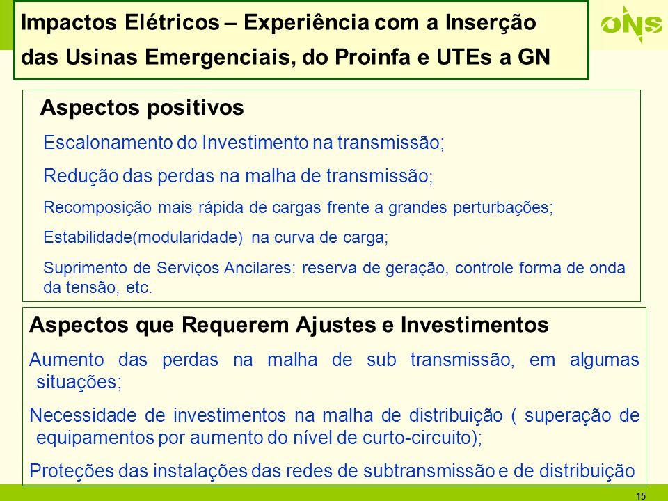 15 Aspectos positivos Escalonamento do Investimento na transmissão; Redução das perdas na malha de transmissão ; Recomposição mais rápida de cargas fr