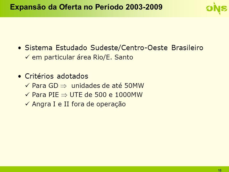 18 Expansão da Oferta no Período 2003-2009 Sistema Estudado Sudeste/Centro-Oeste Brasileiro em particular área Rio/E. Santo Critérios adotados Para GD