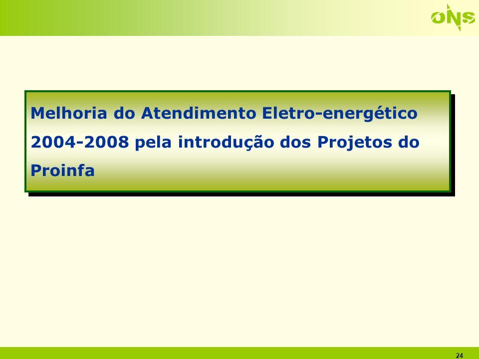24 Melhoria do Atendimento Eletro-energético 2004-2008 pela introdução dos Projetos do Proinfa