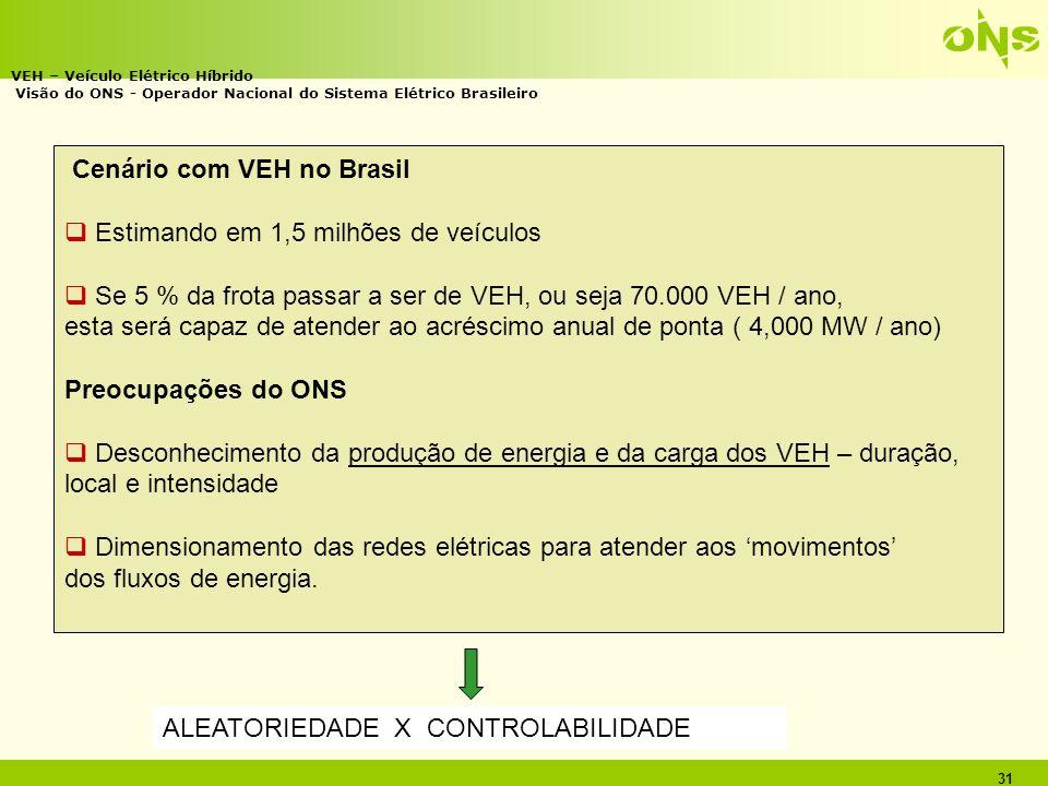 31 VEH – Veículo Elétrico Híbrido Visão do ONS - Operador Nacional do Sistema Elétrico Brasileiro Cenário com VEH no Brasil Estimando em 1,5 milhões d