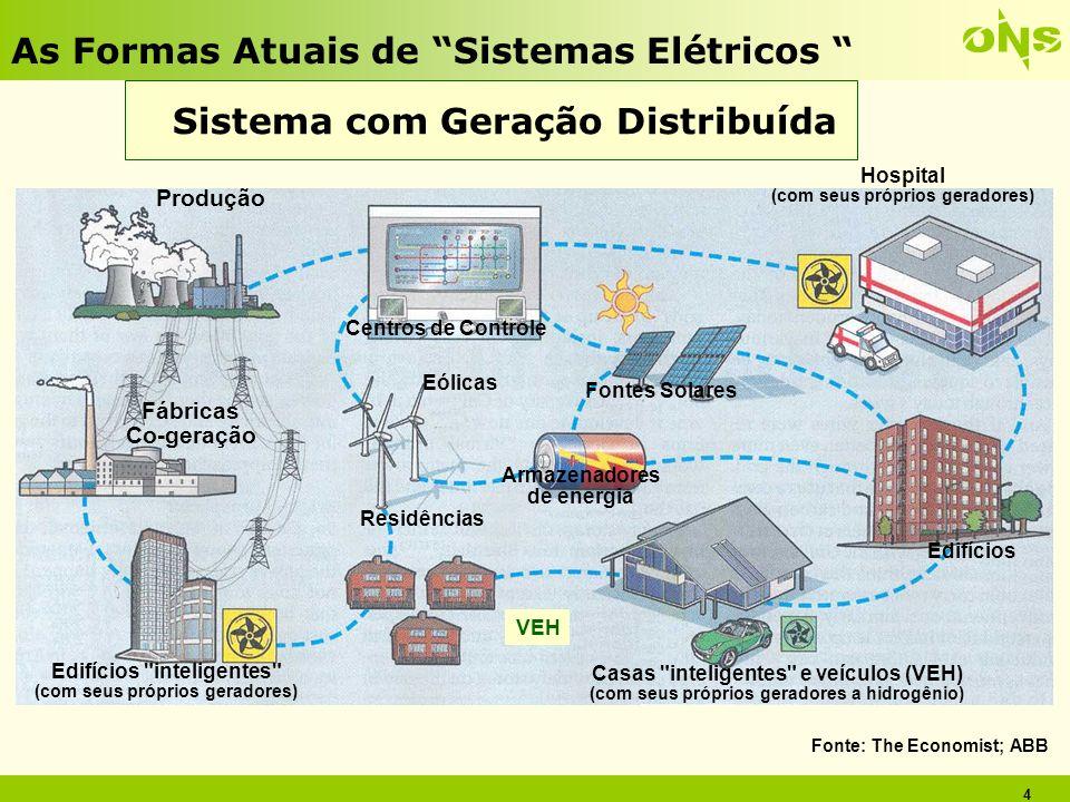 4 Sistema com Geração Distribuída Produção Edifícios