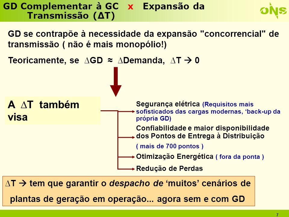 7 GD Complementar à GC x Expansão da Transmissão (T) GD se contrapõe à necessidade da expansão