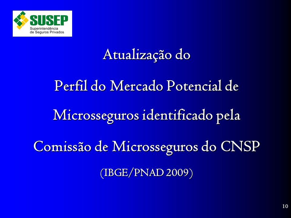 Atualização do Perfil do Mercado Potencial de Microsseguros identificado pela Comissão de Microsseguros do CNSP (IBGE/PNAD 2009) 10