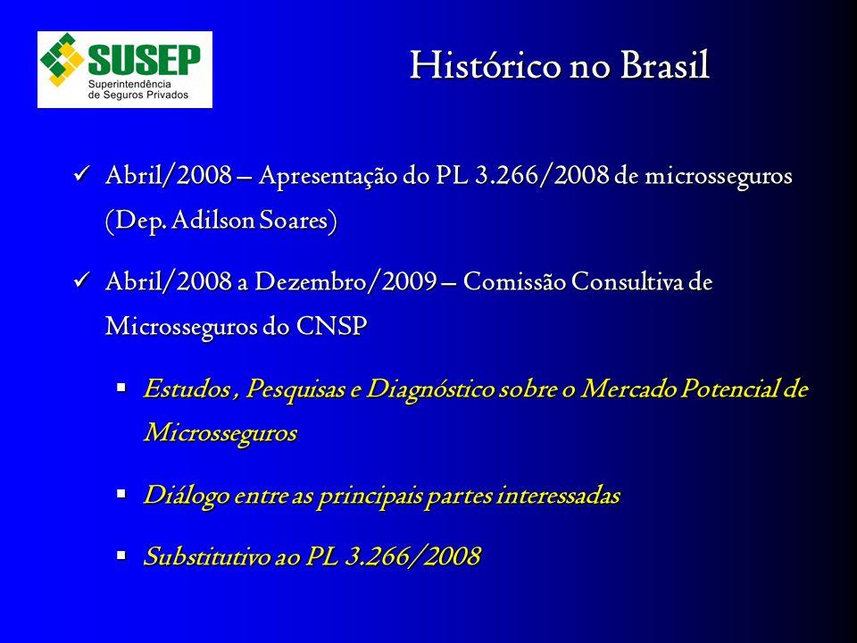 Histórico no Brasil Abril/2008 – Apresentação do PL 3.266/2008 de microsseguros (Dep. Adilson Soares) Abril/2008 – Apresentação do PL 3.266/2008 de mi