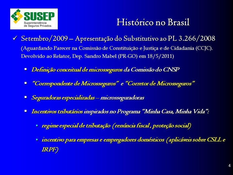 Histórico no Brasil Setembro/2009 – Apresentação do Substitutivo ao PL 3.266/2008 ( Setembro/2009 – Apresentação do Substitutivo ao PL 3.266/2008 ( Aguardando Parecer na Comissão de Constituição e Justiça e de Cidadania (CCJC).