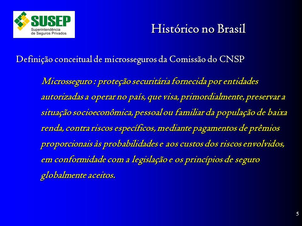 Histórico no Brasil Definição conceitual de microsseguros da Comissão do CNSP Microsseguro : proteção securitária fornecida por entidades autorizadas