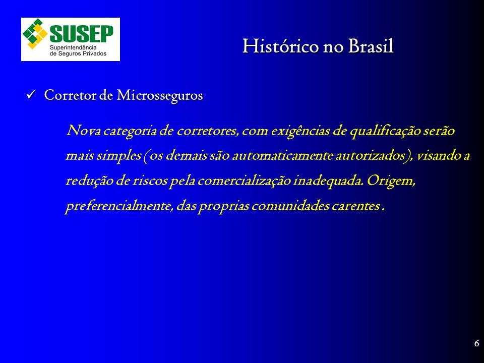Histórico no Brasil Corretor de Microsseguros Corretor de Microsseguros Nova categoria de corretores, com exigências de qualificação serão mais simples (os demais são automaticamente autorizados), visando a redução de riscos pela comercialização inadequada.