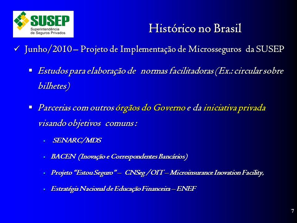 Histórico no Brasil Junho/2010 – Projeto de Implementação de Microsseguros da SUSEP Junho/2010 – Projeto de Implementação de Microsseguros da SUSEP Es