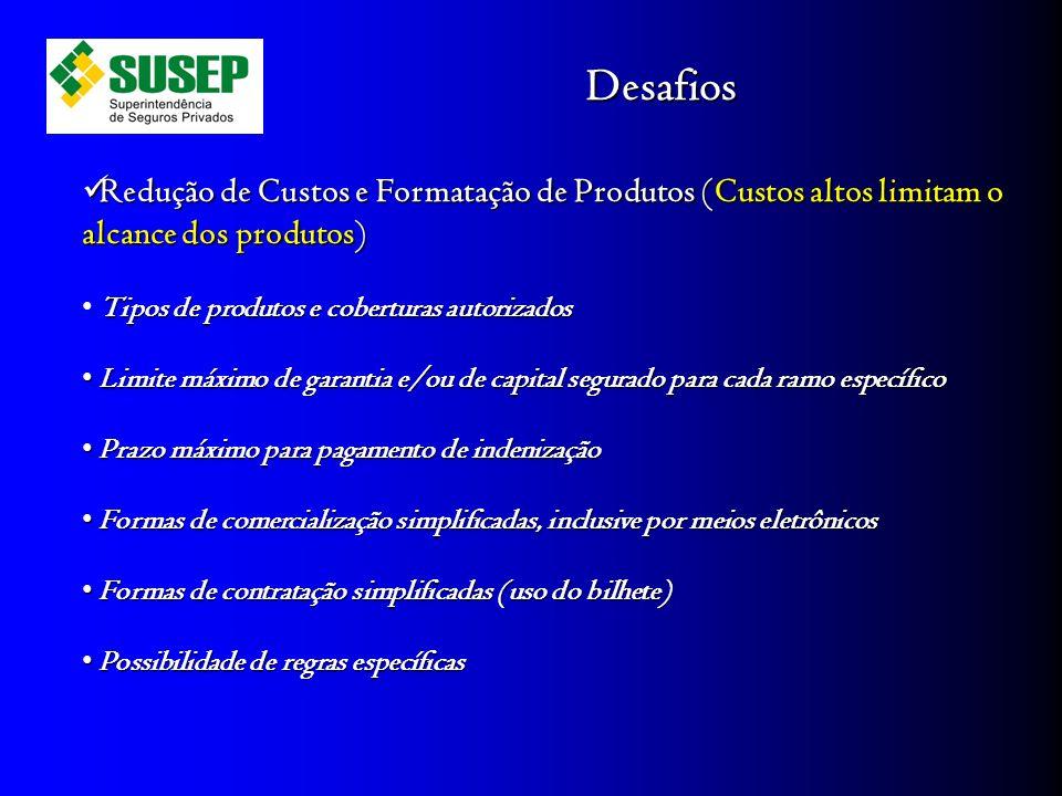 Redução de Custos e Formatação de Produtos (Custos altos limitam o alcance dos produtos) Redução de Custos e Formatação de Produtos (Custos altos limi