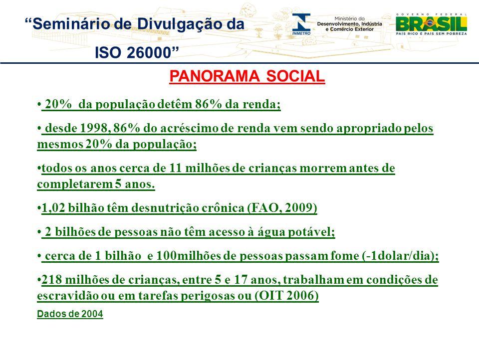 PANORAMA SOCIAL 20% da população detêm 86% da renda; desde 1998, 86% do acréscimo de renda vem sendo apropriado pelos mesmos 20% da população; todos o