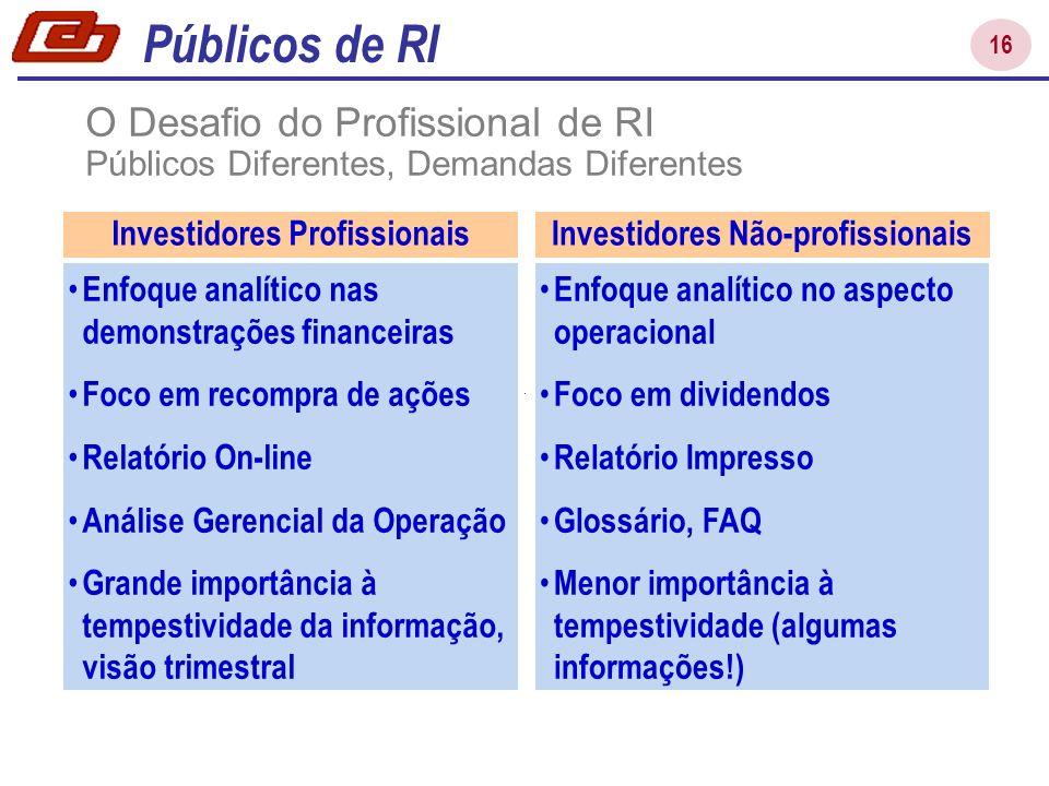 16 O Desafio do Profissional de RI Públicos Diferentes, Demandas Diferentes Investidores ProfissionaisInvestidores Não-profissionais Enfoque analítico