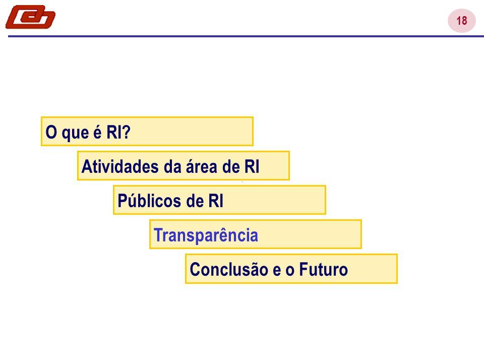 18 O que é RI? Atividades da área de RI Públicos de RI Transparência Conclusão e o Futuro