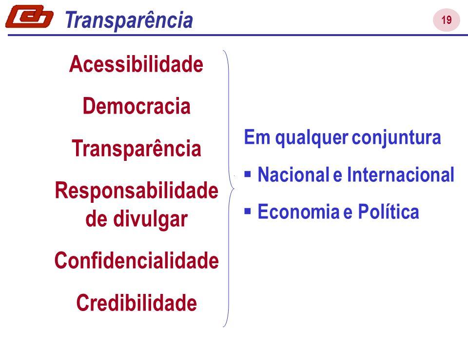 19 Acessibilidade Democracia Transparência Responsabilidade de divulgar Confidencialidade Credibilidade Transparência Em qualquer conjuntura Nacional