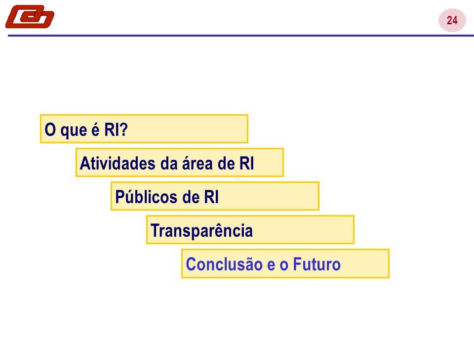 24 O que é RI? Atividades da área de RI Públicos de RI Transparência Conclusão e o Futuro