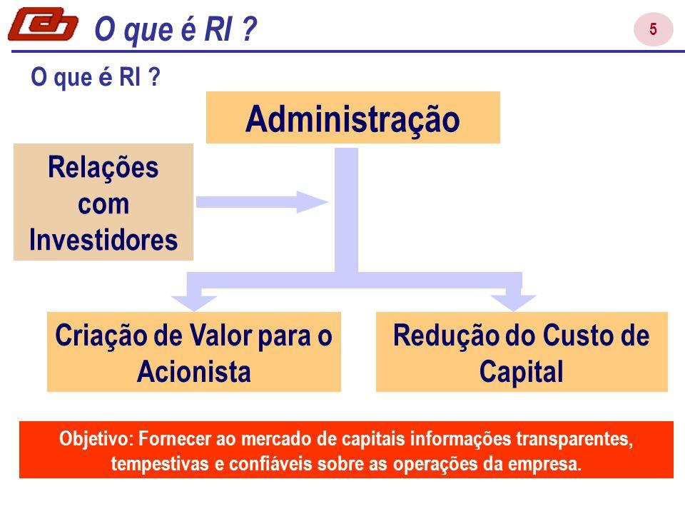 5 O que é RI ? Administração Criação de Valor para o Acionista Relações com Investidores Redução do Custo de Capital O que é RI ? Objetivo: Fornecer a