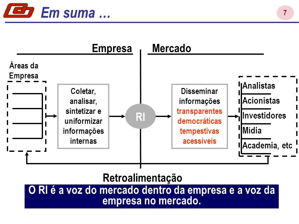 7 Em suma … Academia, etc Mídia RI EmpresaMercado Coletar, analisar, sintetizar e uniformizar informações internas Disseminar informações transparente