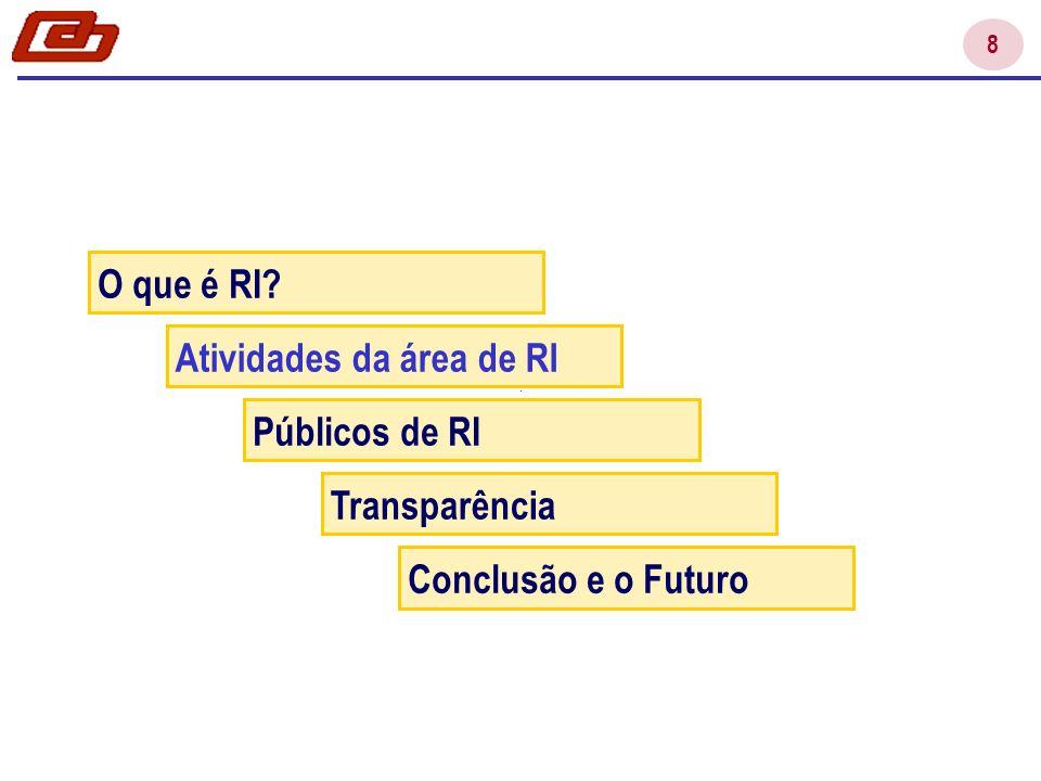 8 O que é RI? Atividades da área de RI Públicos de RI Transparência Conclusão e o Futuro